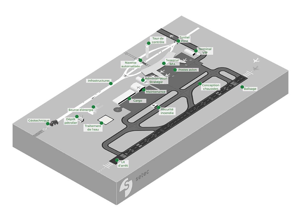 plateforme aéroportuaire