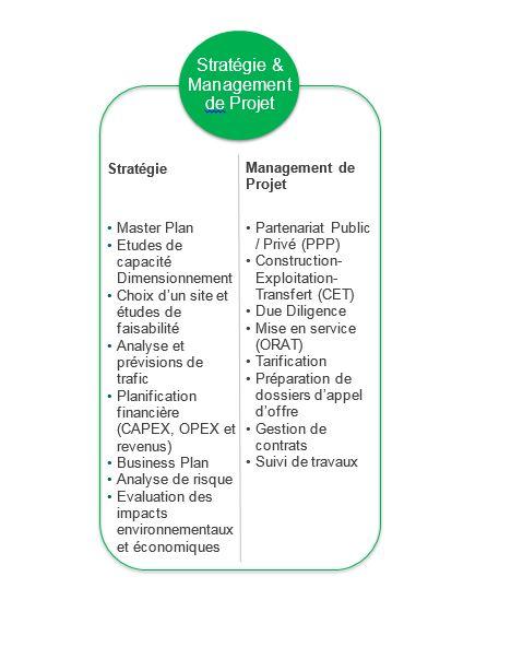stratégie et management de projets